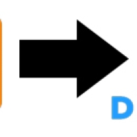 Blogging Tips: Switching over to Disqus Commenting System